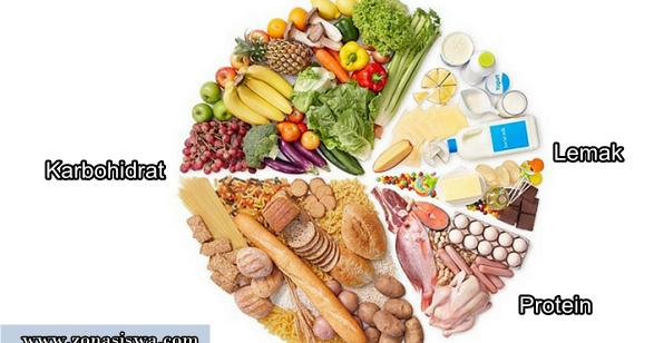 Menu Diet Yang Penting Untuk Tubuh